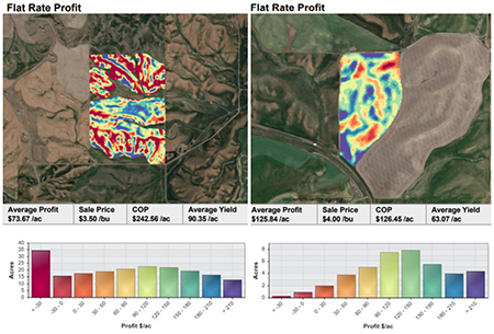 Profit Mapping Trimble Ag Software