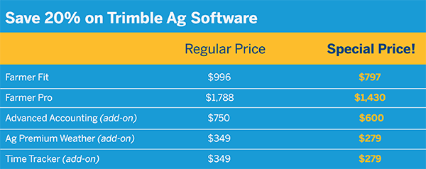 Trimble Ag Software 2018 Discount Pricing Email Size
