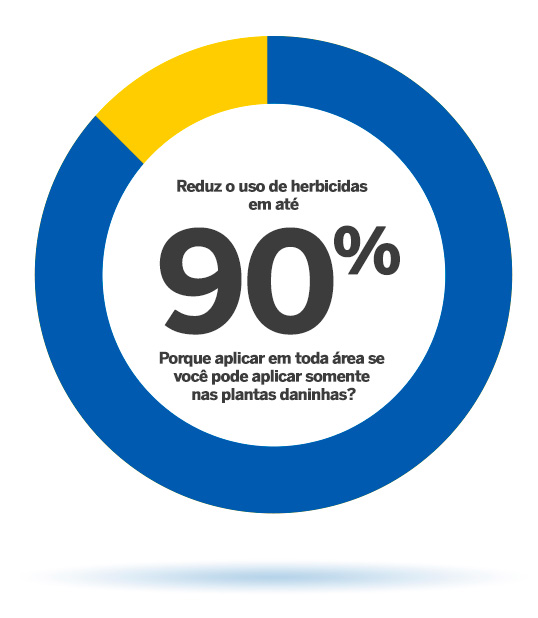 90_percent_POR2