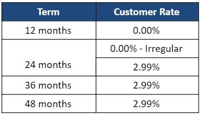 Customer Rates